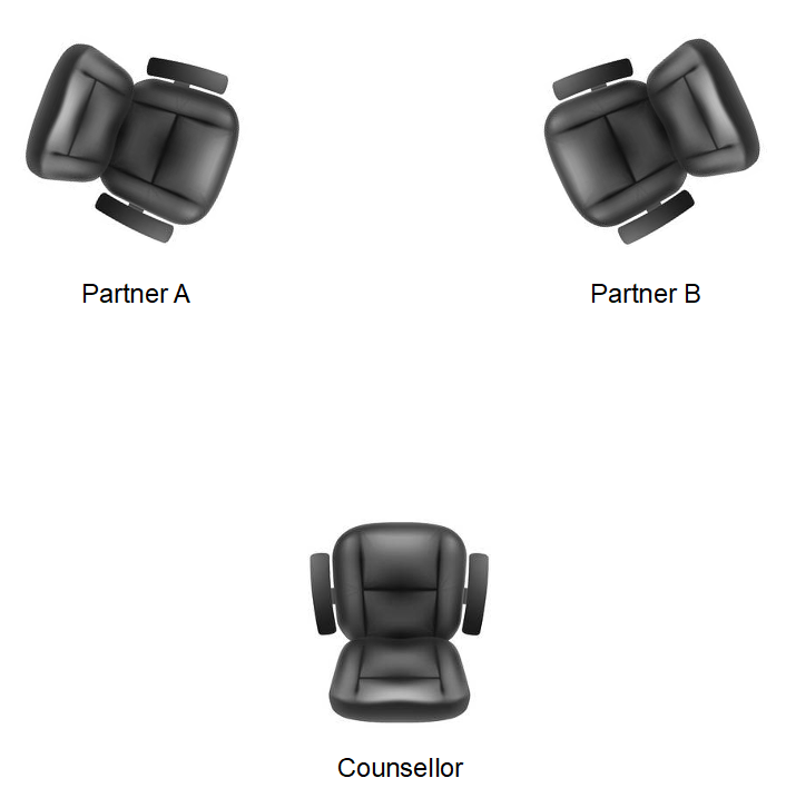 Image showing how couples sit during counselling
